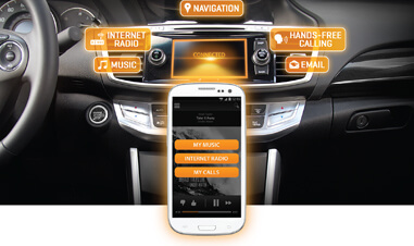 graphic highlighting features of car connected to smart phone